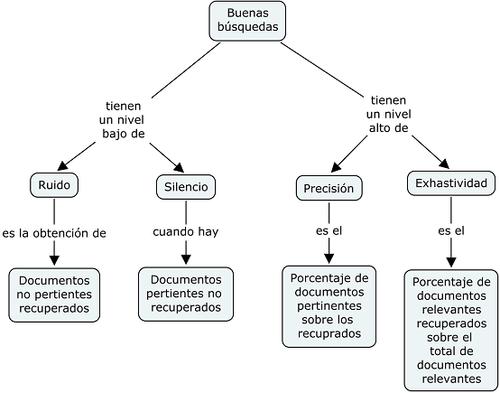 Buenas_busquedas_