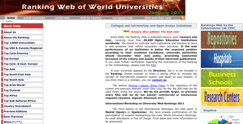 Ranking Web of World Universities
