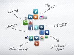 Social-media_marketing