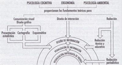 Inofografia